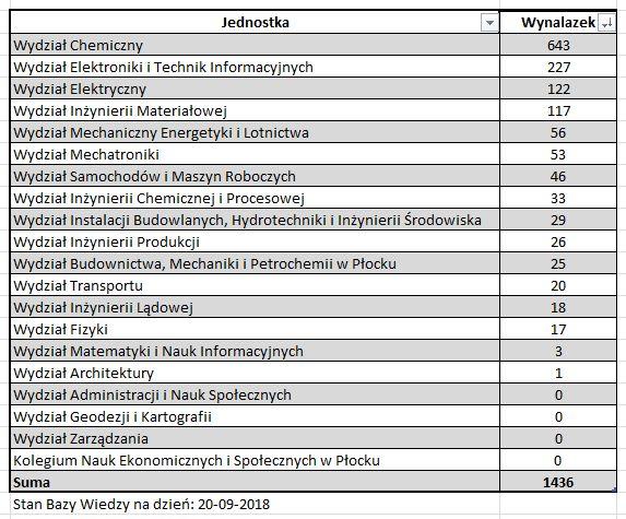 166efdfeda Biblioteka Główna Politechniki Warszawskiej - Artykuł