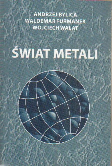 swiat metali